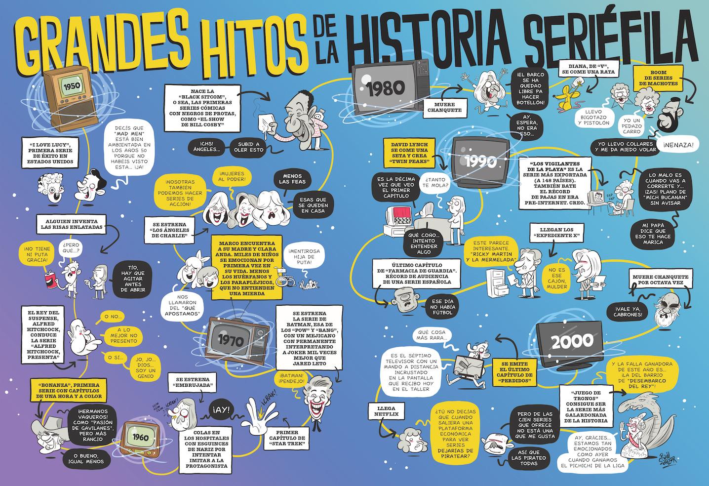 Historia de las series de televisión